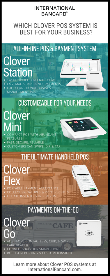 Which Clover POS is best for your business?