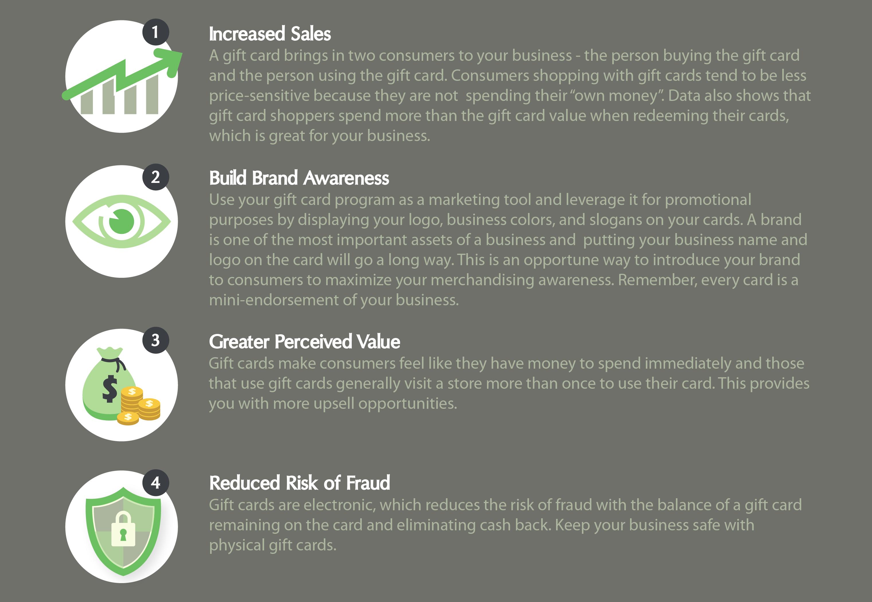 International bancard blog gift card 4 business advantages of a gift card program colourmoves Images